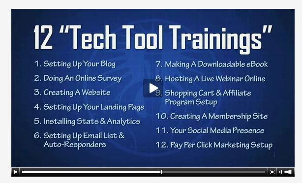 Eben pagan guru blueprint review 12 tech tools malvernweather Gallery